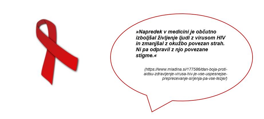 1. december – Dan boja proti AIDS-u